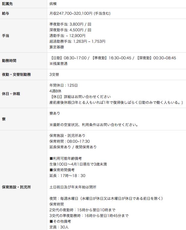香川県立中央病院の看護師求人