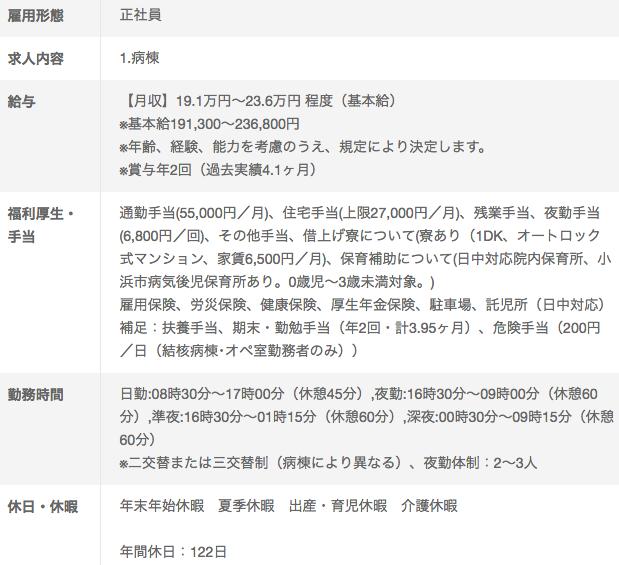 杉田玄白記念公立小浜病院の看護師求人