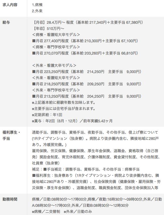 三井記念病院の看護師求人