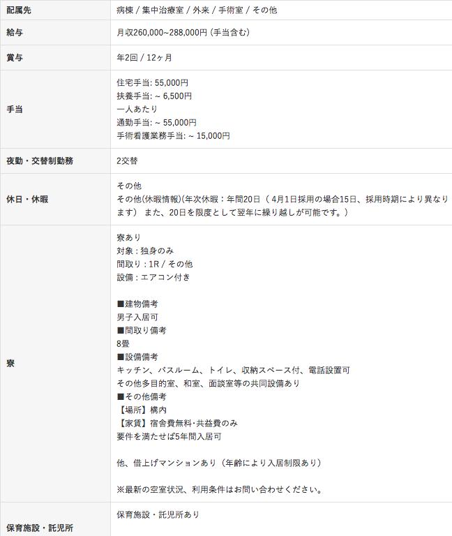 名古屋大学医学部附属病院の看護師求人