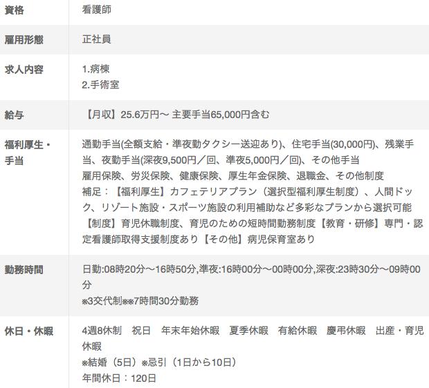 NTT東日本札幌病院の看護師求人