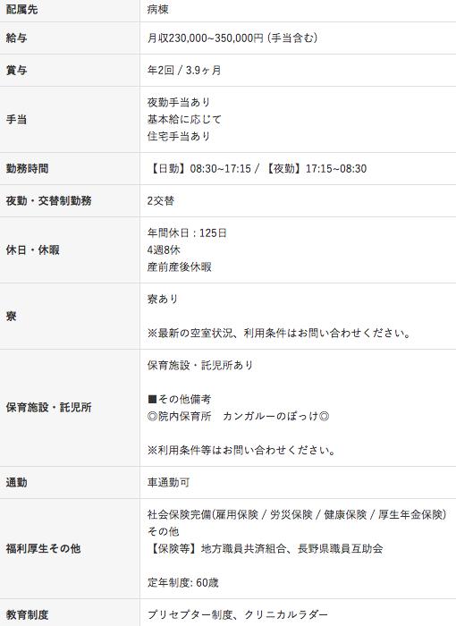 長野県立信州医療センターの看護師求人